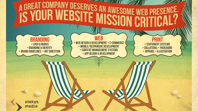 The Impact Of Having A Website For Your Business